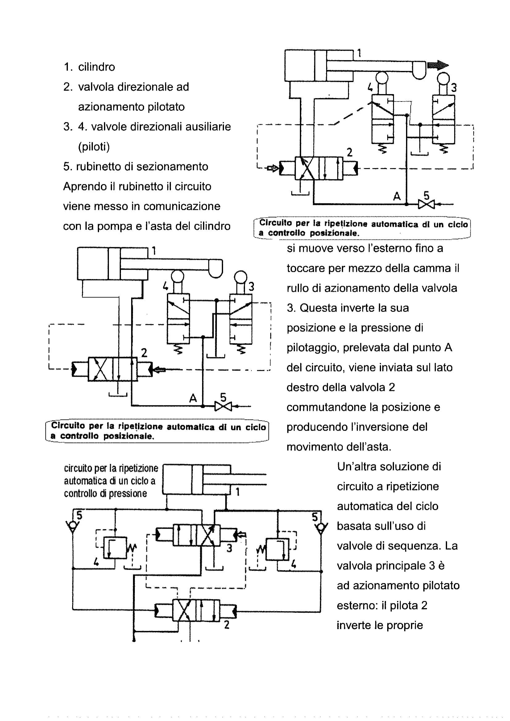 Corso di base sull'oleodinamica navale-09