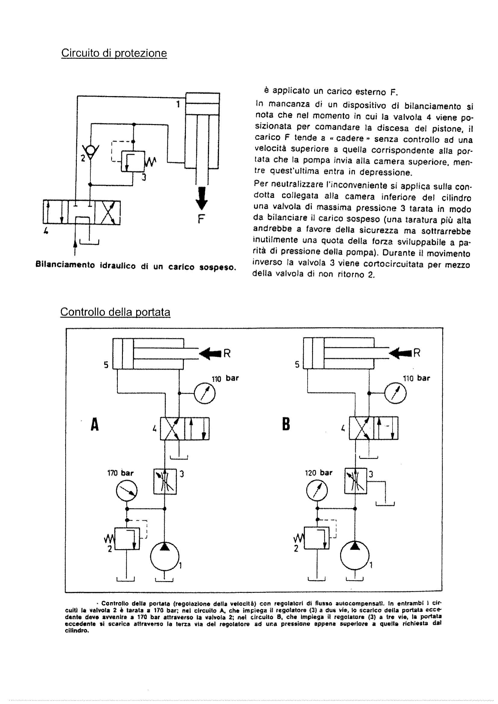 Corso di base sull'oleodinamica navale-13