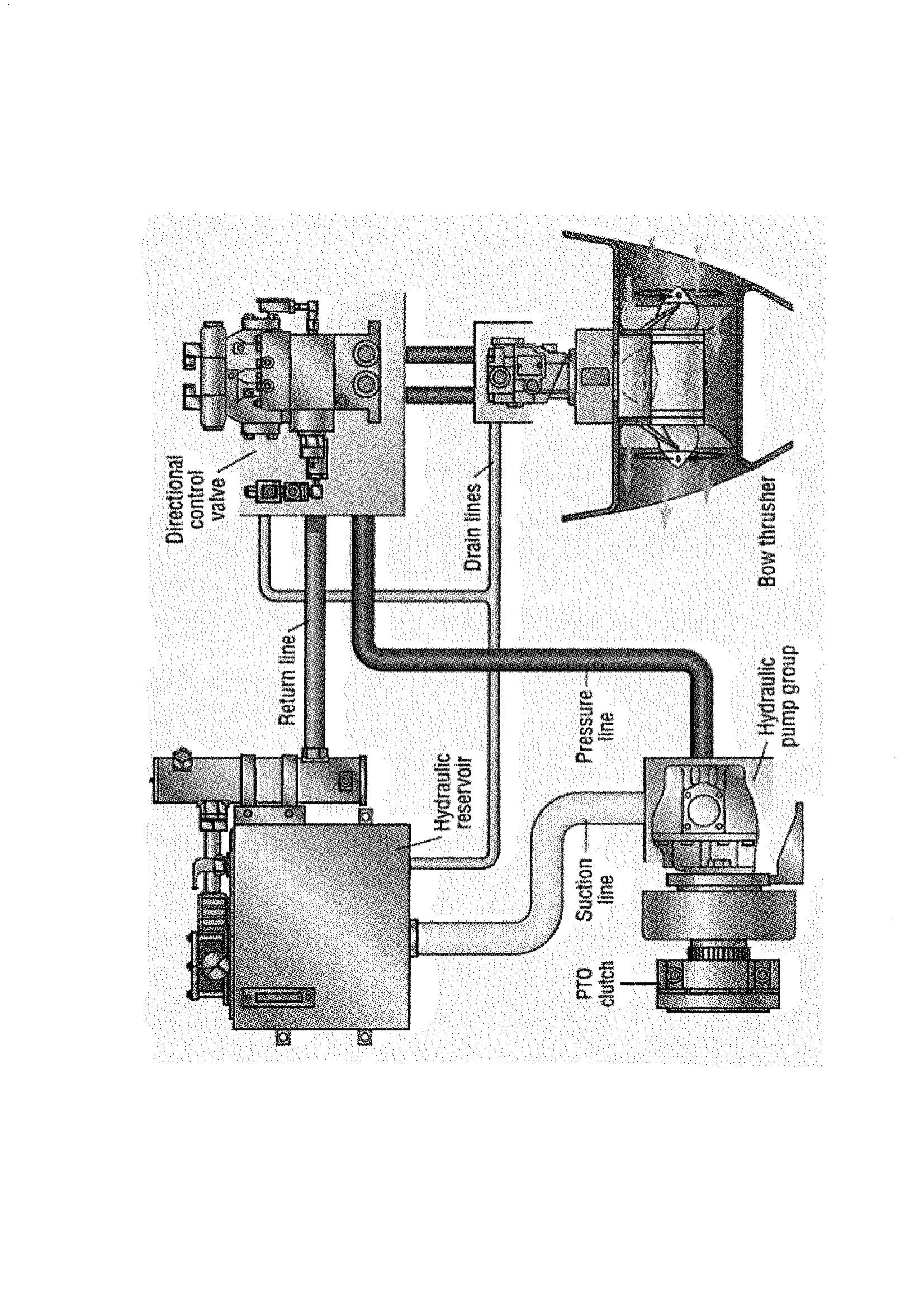 Corso di base sull'oleodinamica navale-34